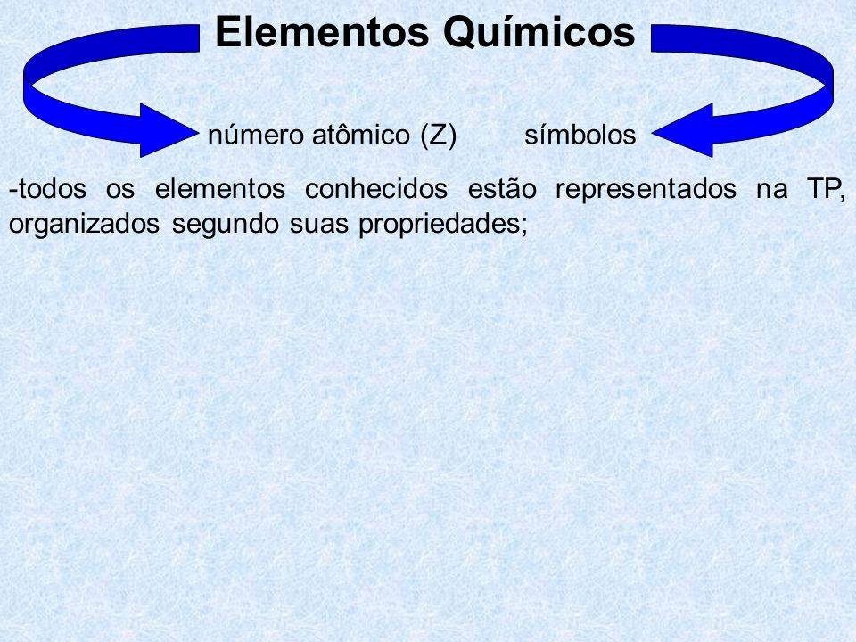 Elementos Químicos número atômico (Z) símbolos