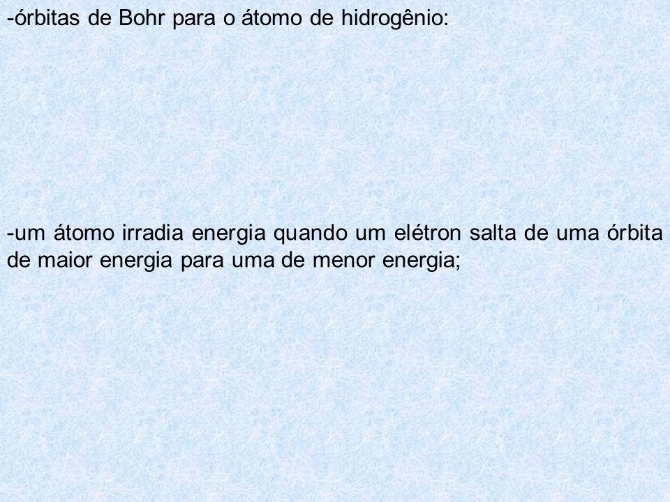 -órbitas de Bohr para o átomo de hidrogênio: