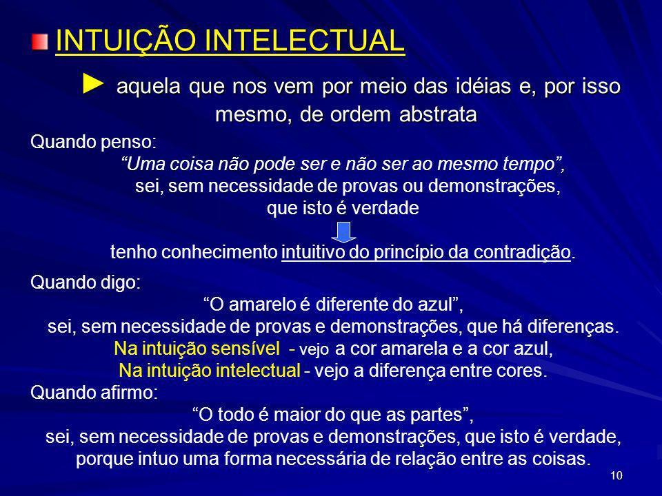 INTUIÇÃO INTELECTUAL ► aquela que nos vem por meio das idéias e, por isso mesmo, de ordem abstrata.