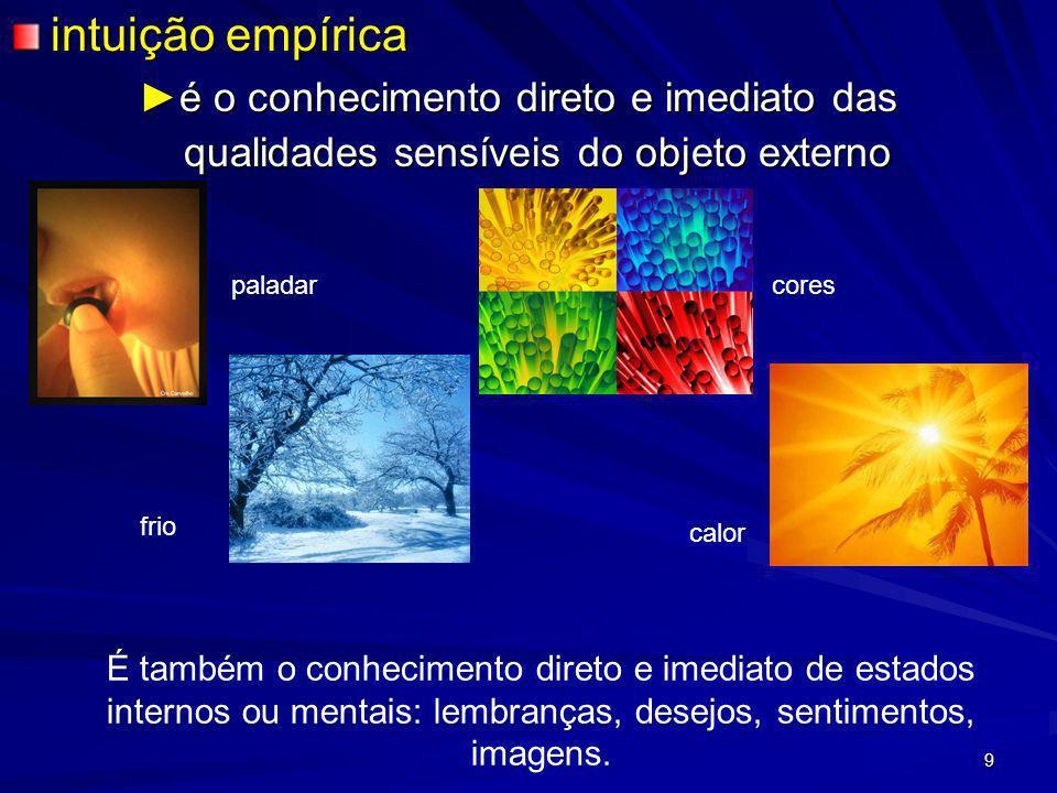 intuição empírica►é o conhecimento direto e imediato das qualidades sensíveis do objeto externo.