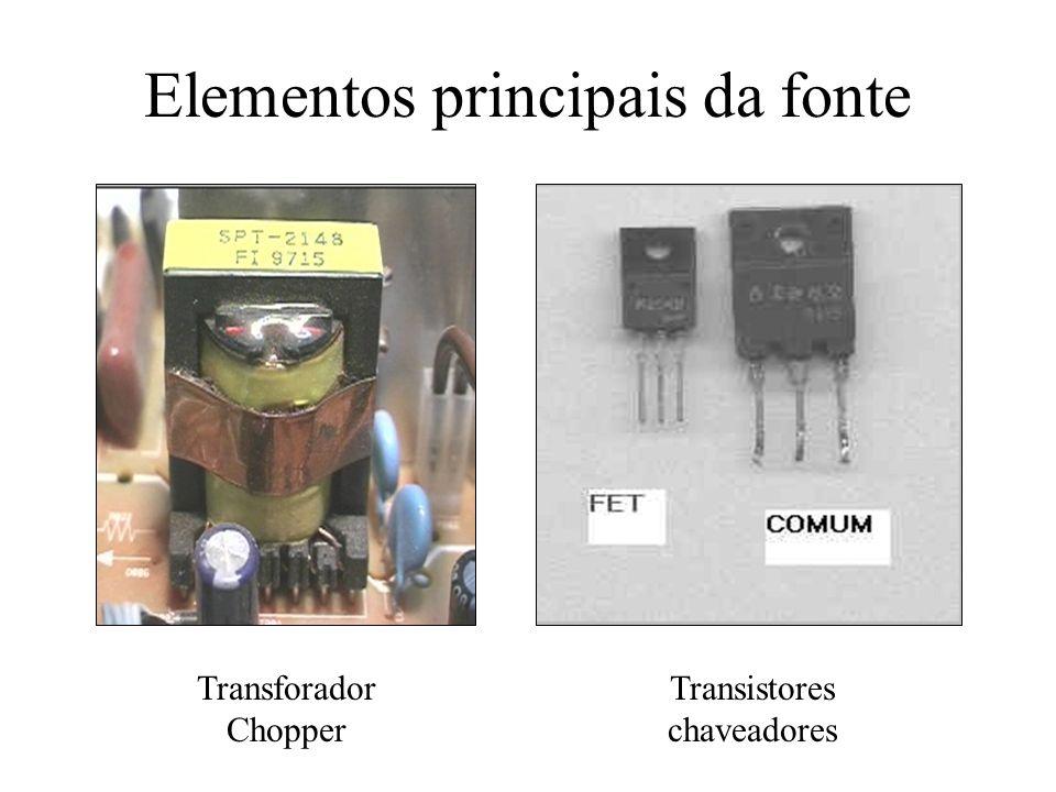 Elementos principais da fonte