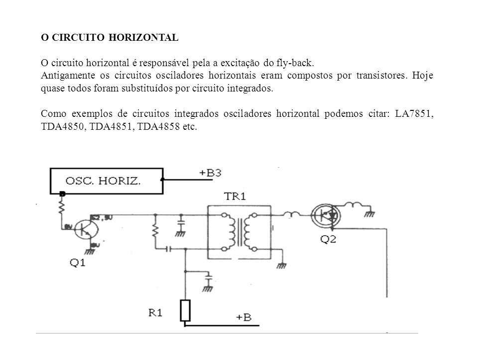 O CIRCUITO HORIZONTAL O circuito horizontal é responsável pela a excitação do fly-back.