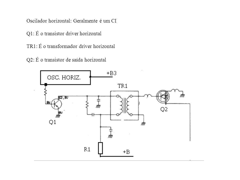 Oscilador horizontal: Geralmente é um CI