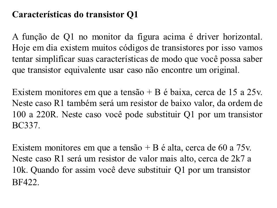 Características do transistor Q1