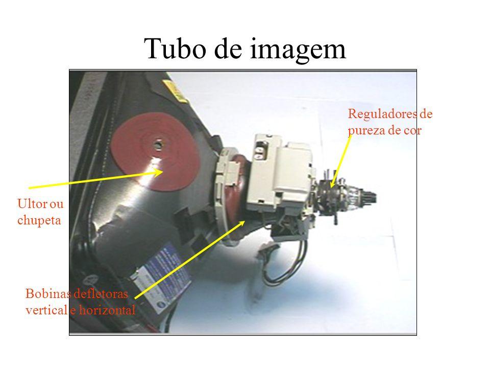 Tubo de imagem Reguladores de pureza de cor Ultor ou chupeta