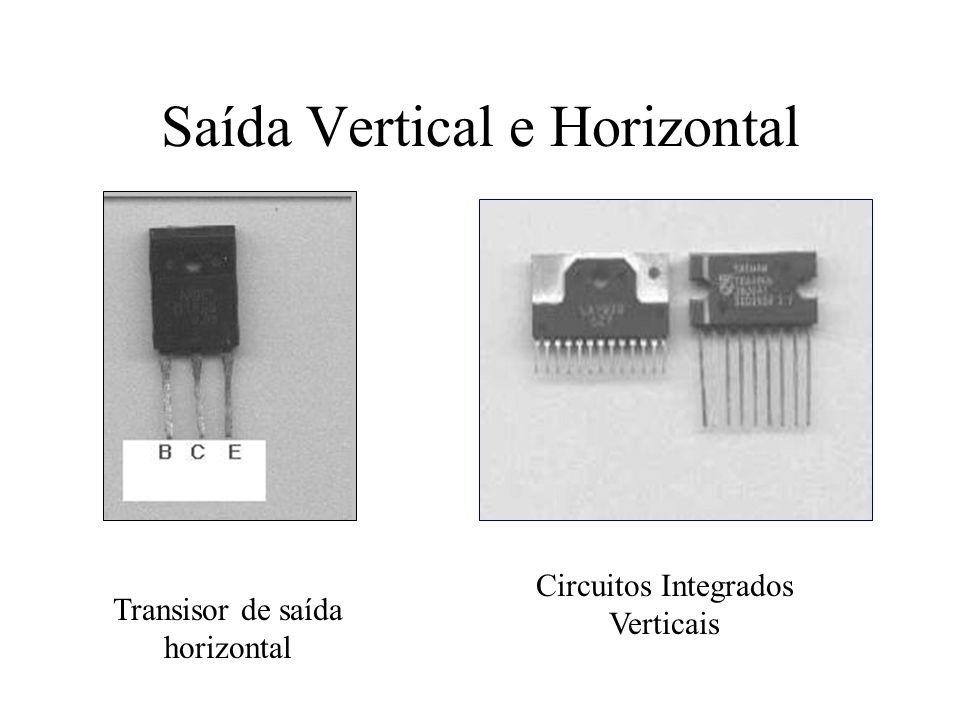 Saída Vertical e Horizontal