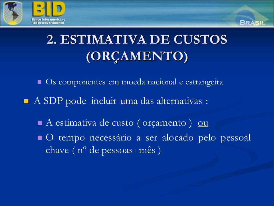 2. ESTIMATIVA DE CUSTOS (ORÇAMENTO)