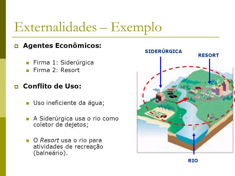 Externalidades – Exemplo