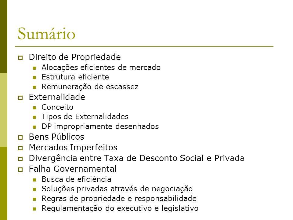 Sumário Direito de Propriedade Externalidade Bens Públicos
