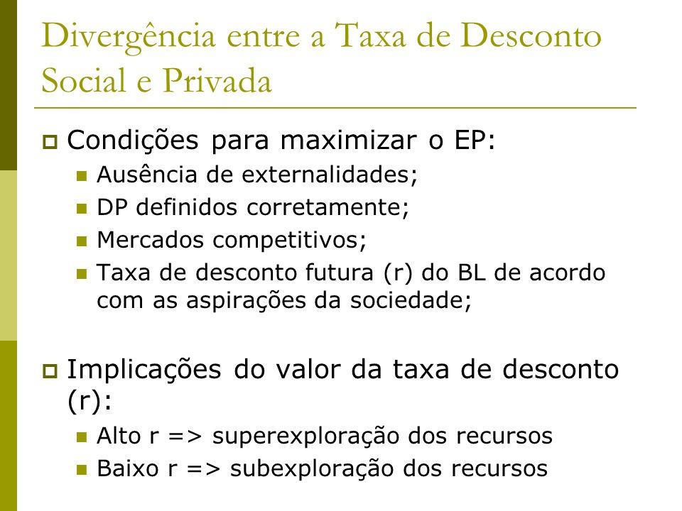 Divergência entre a Taxa de Desconto Social e Privada
