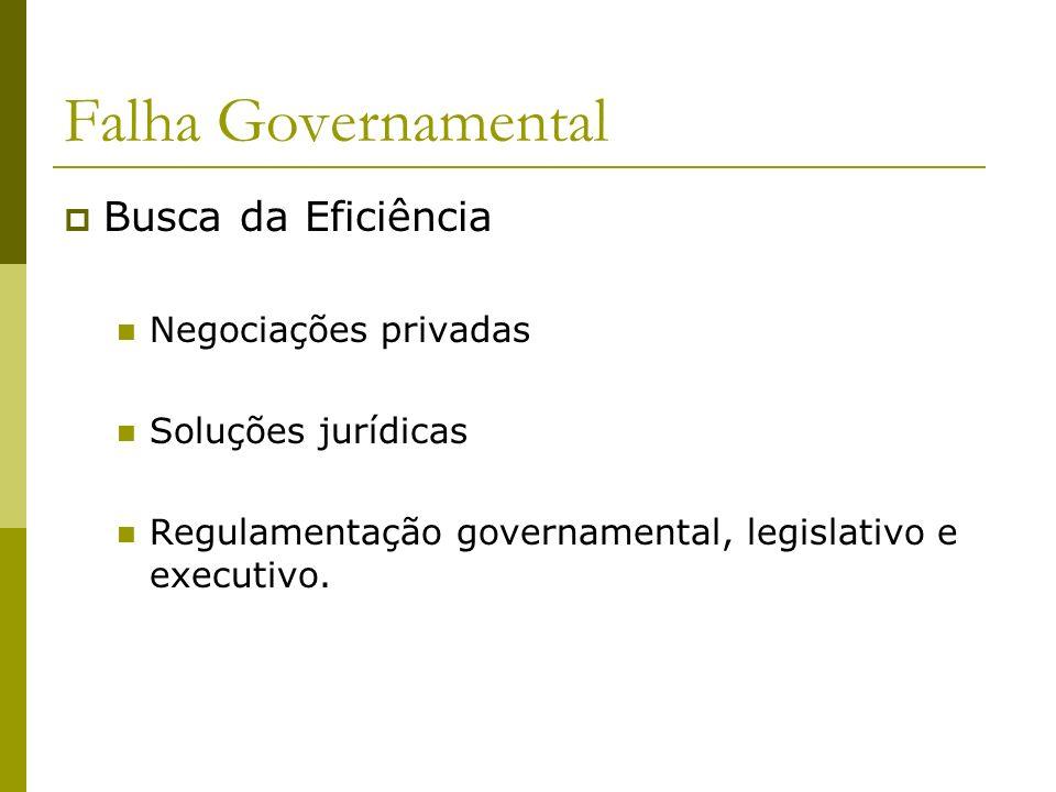 Falha Governamental Busca da Eficiência Negociações privadas
