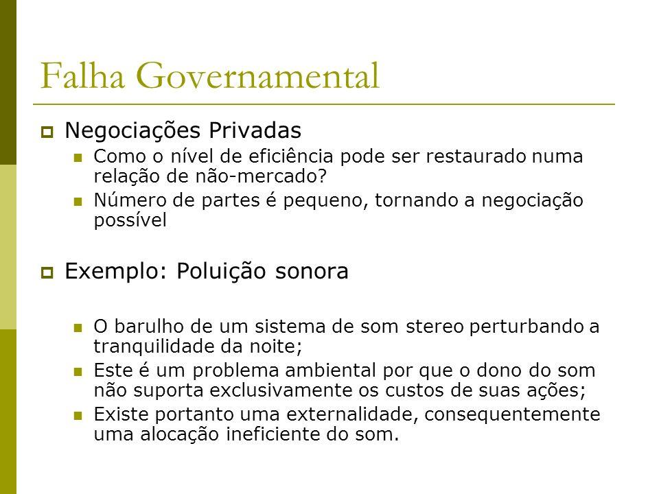Falha Governamental Negociações Privadas Exemplo: Poluição sonora