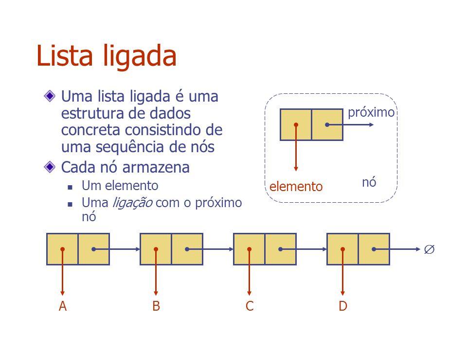 Lista ligada Uma lista ligada é uma estrutura de dados concreta consistindo de uma sequência de nós.