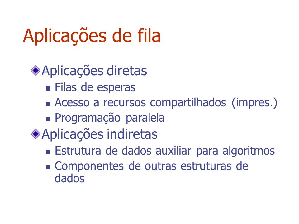Aplicações de fila Aplicações diretas Aplicações indiretas