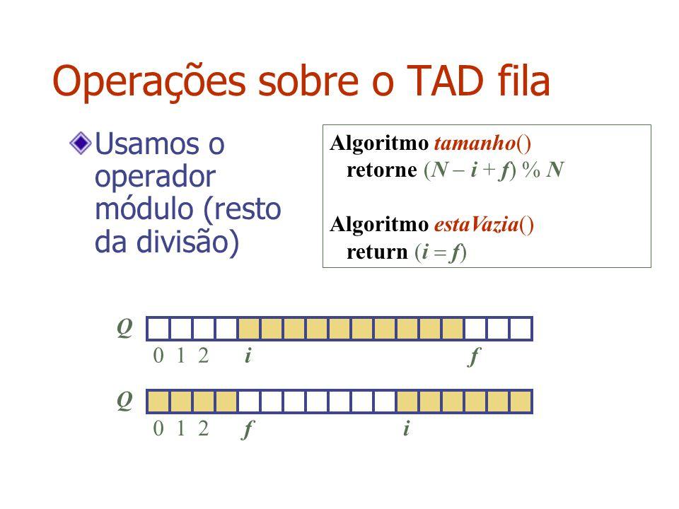 Operações sobre o TAD fila