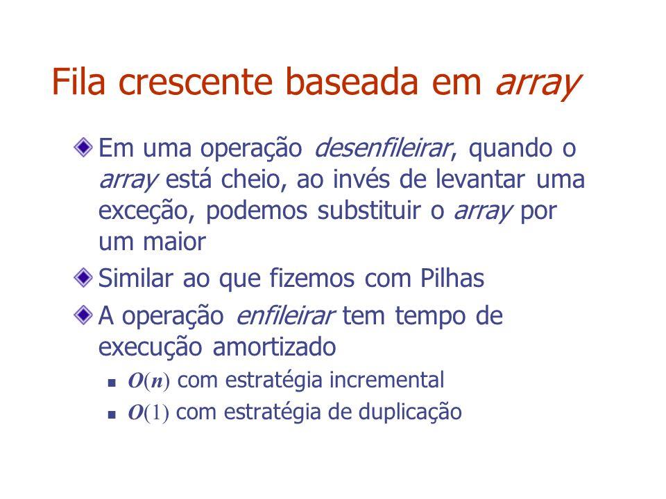 Fila crescente baseada em array