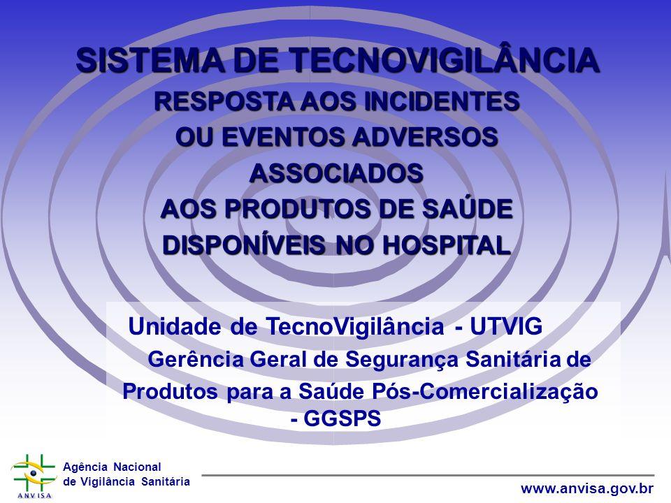SISTEMA DE TECNOVIGILÂNCIA RESPOSTA AOS INCIDENTES OU EVENTOS ADVERSOS ASSOCIADOS AOS PRODUTOS DE SAÚDE DISPONÍVEIS NO HOSPITAL