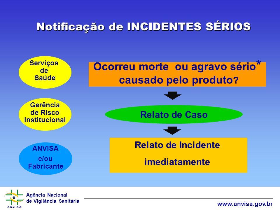 Notificação de INCIDENTES SÉRIOS