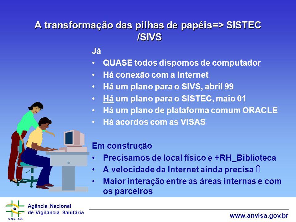 A transformação das pilhas de papéis=> SISTEC /SIVS