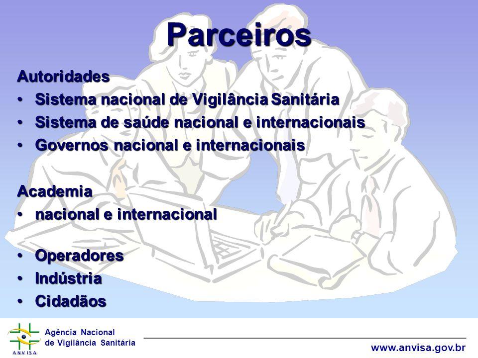 Parceiros Autoridades Sistema nacional de Vigilância Sanitária