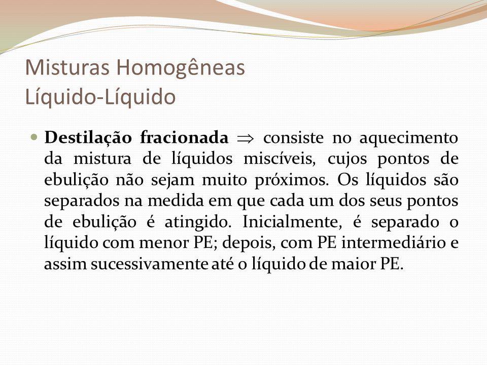 Misturas Homogêneas Líquido-Líquido