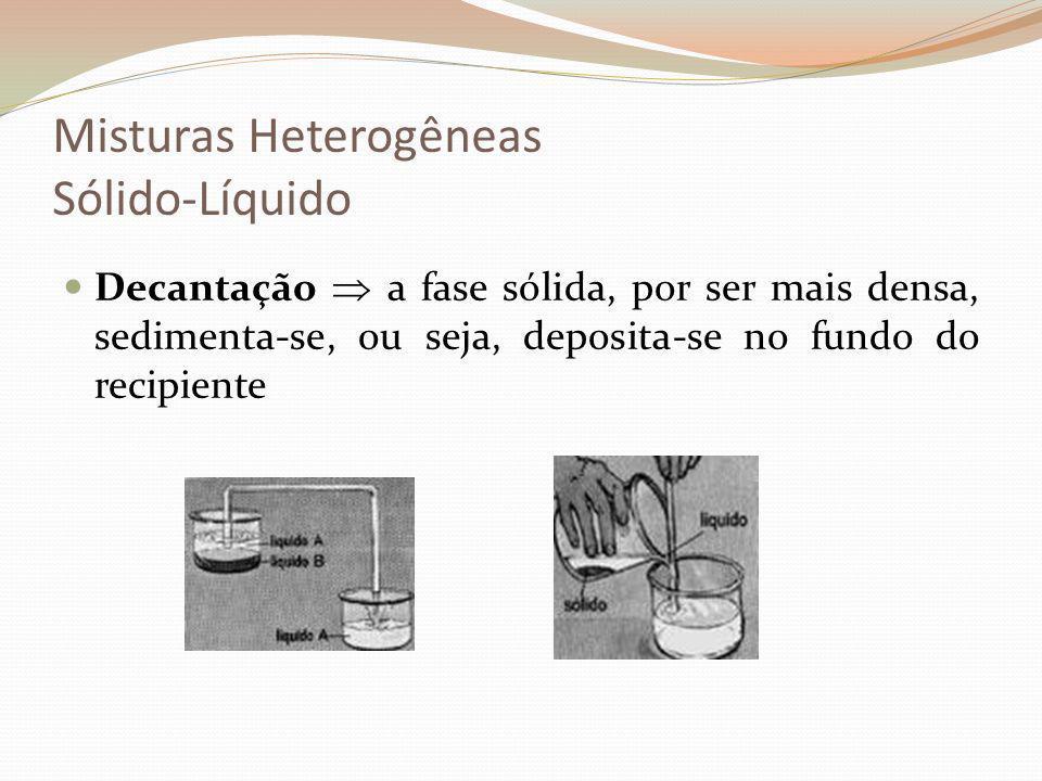 Misturas Heterogêneas Sólido-Líquido