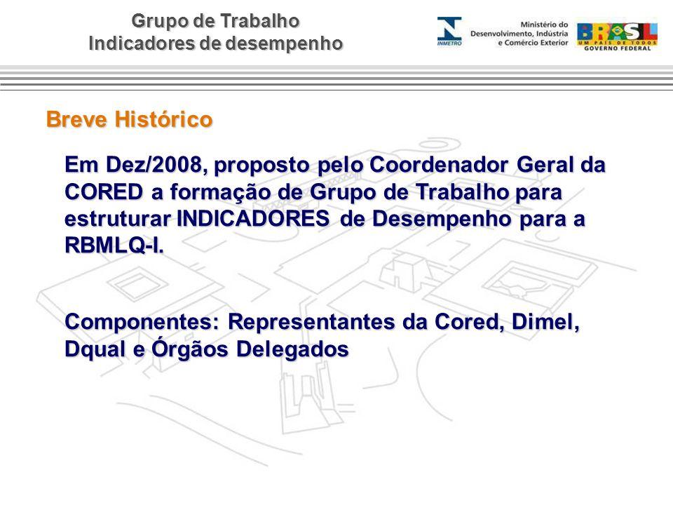 Componentes: Representantes da Cored, Dimel, Dqual e Órgãos Delegados