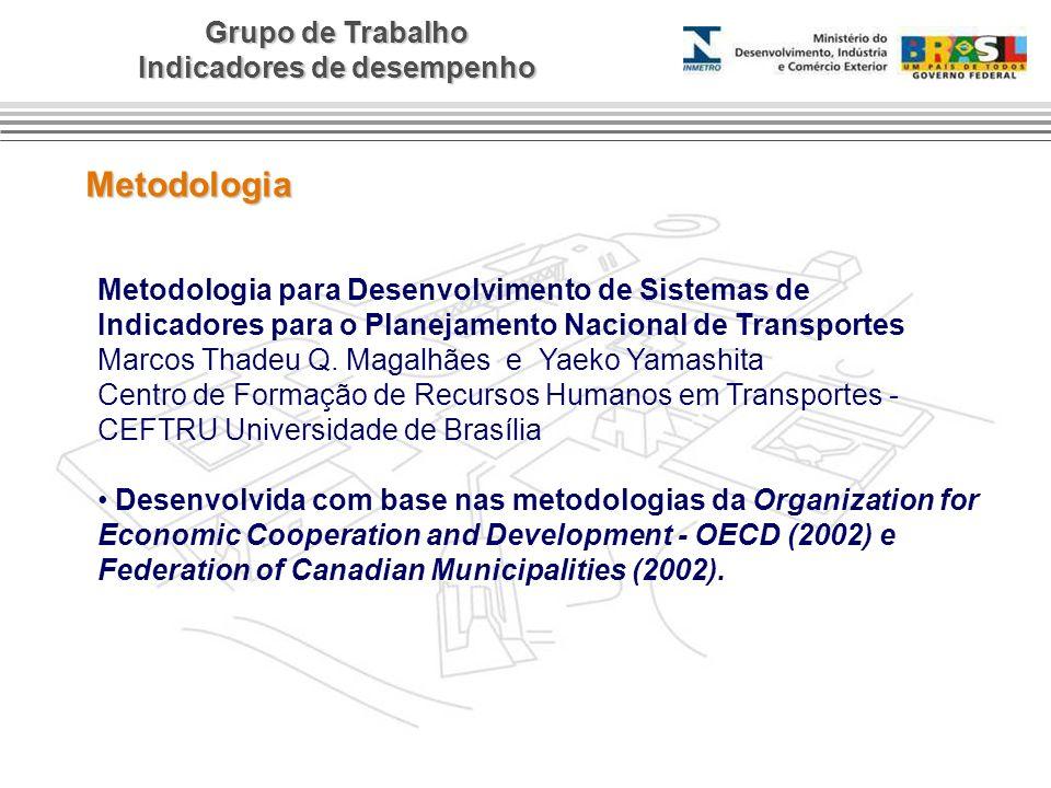 Metodologia Metodologia para Desenvolvimento de Sistemas de Indicadores para o Planejamento Nacional de Transportes.