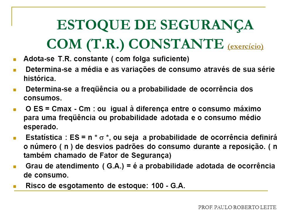 ESTOQUE DE SEGURANÇA COM (T.R.) CONSTANTE (exercício)