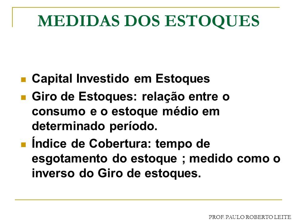 PROF. PAULO ROBERTO LEITE