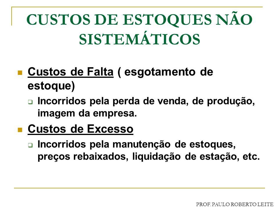 CUSTOS DE ESTOQUES NÃO SISTEMÁTICOS