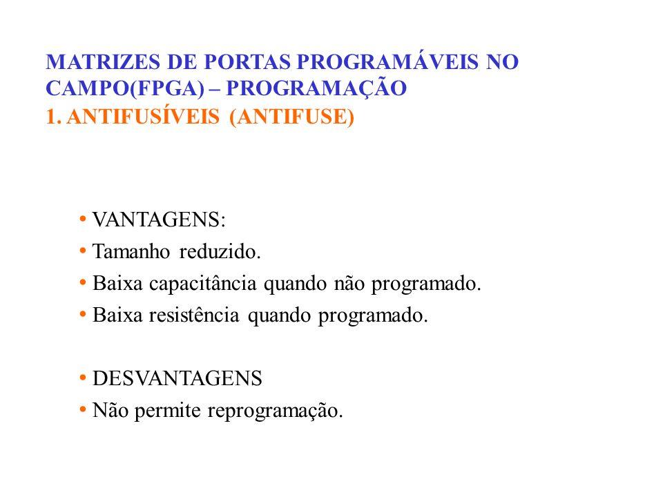 MATRIZES DE PORTAS PROGRAMÁVEIS NO CAMPO(FPGA) – PROGRAMAÇÃO