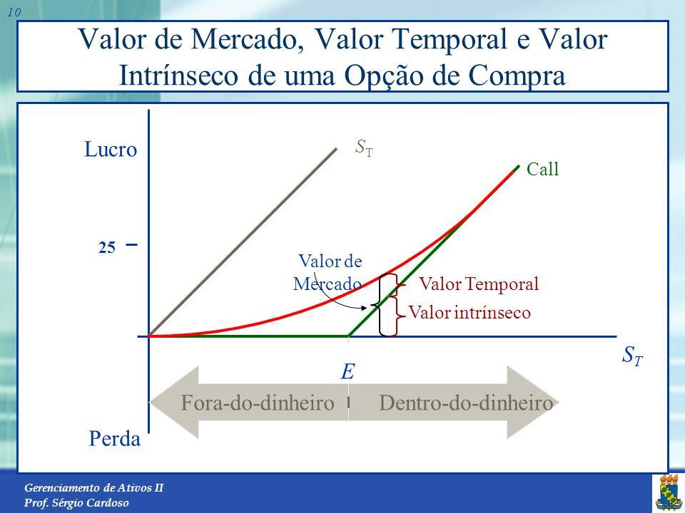 Valor de Mercado, Valor Temporal e Valor Intrínseco de uma Opção de Compra