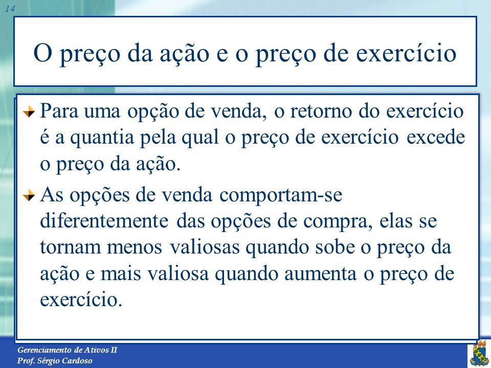 O preço da ação e o preço de exercício