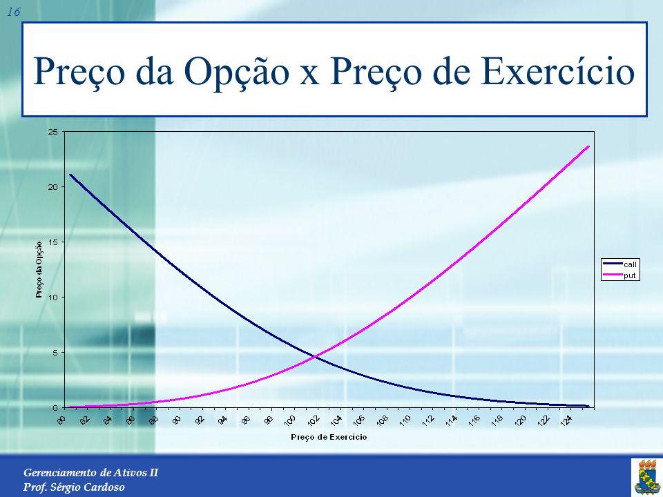 Preço da Opção x Preço de Exercício