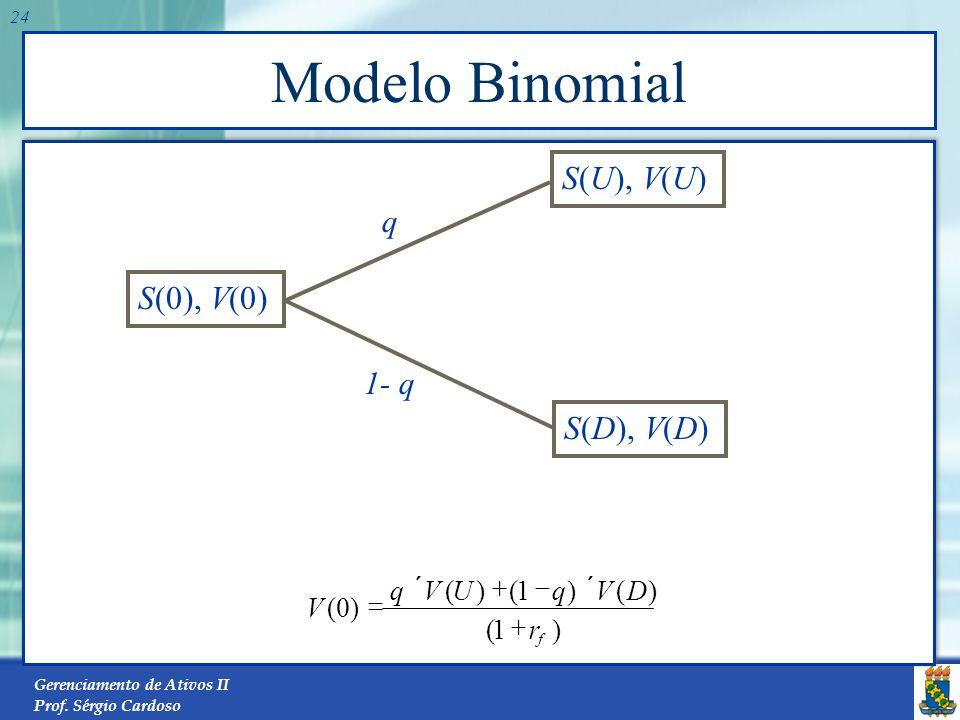 Modelo Binomial S(U), V(U) S(0), V(0) S(D), V(D) q 1- q ) 1 ( r D V q
