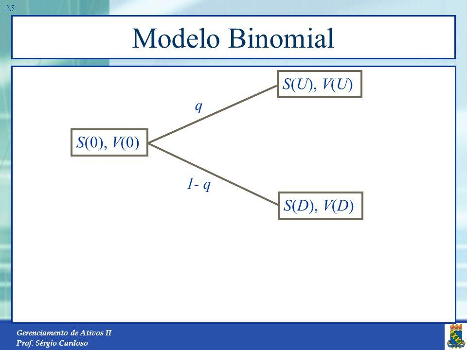 Modelo Binomial S(U), V(U) q S(0), V(0) 1- q S(D), V(D)