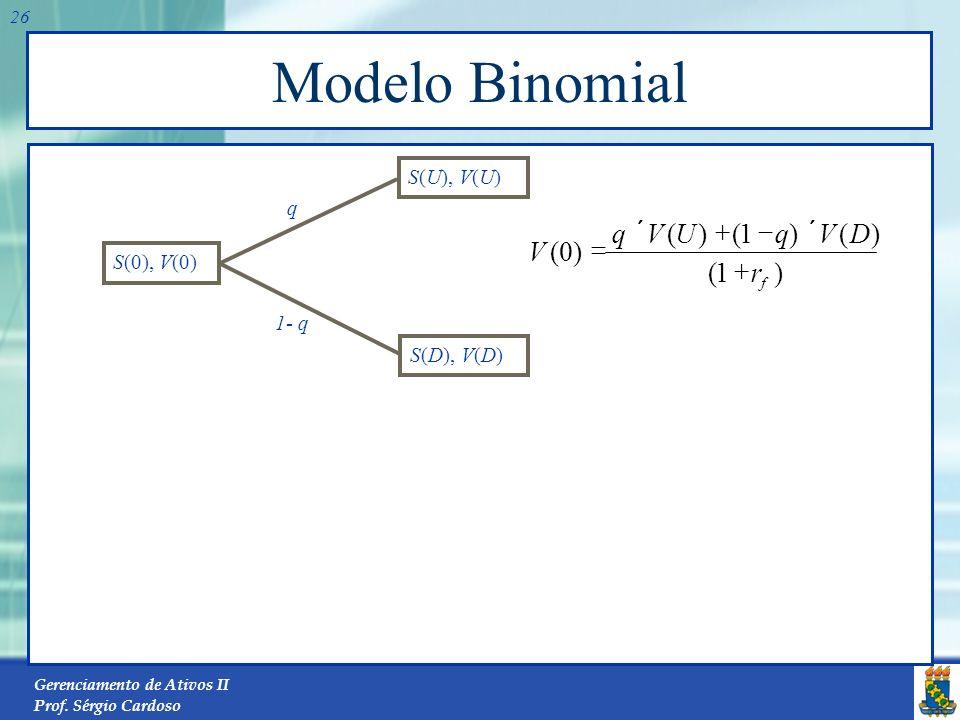 Modelo Binomial ) 1 ( r D V q U + ´ - = S(U), V(U) q S(0), V(0) 1- q