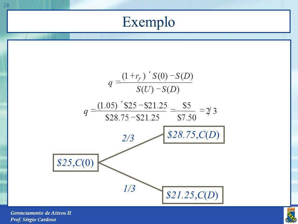 Exemplo $28.75,C(D) $25,C(0) $21.25,C(D) 2/3 1/3 ) ( 1 D S U r q - ´ +