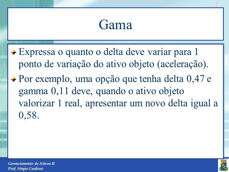Gama Expressa o quanto o delta deve variar para 1 ponto de variação do ativo objeto (aceleração).