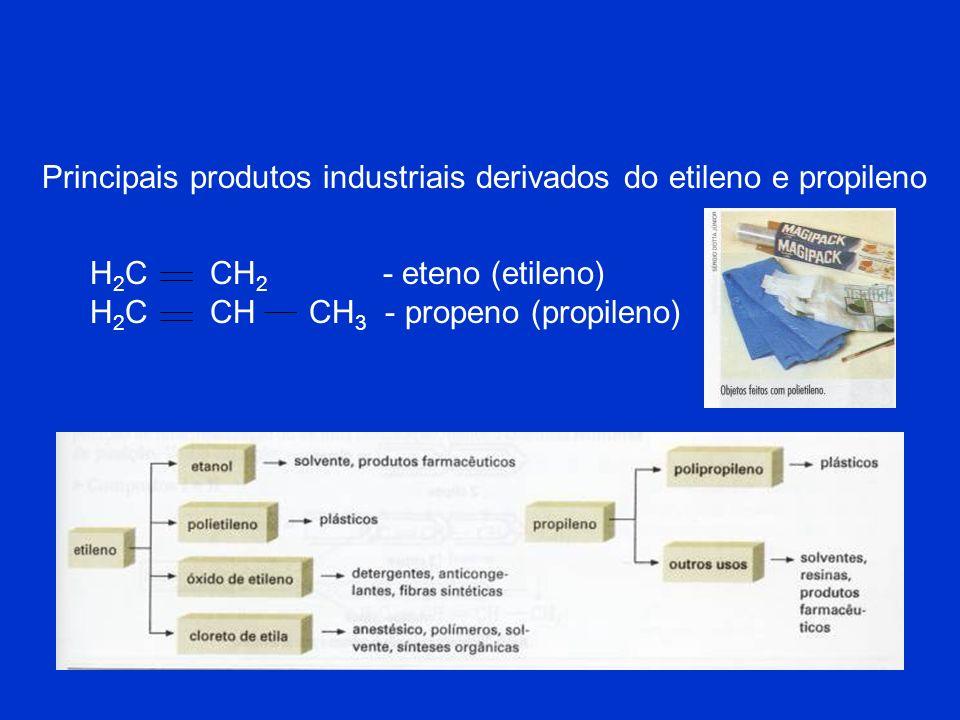 Principais produtos industriais derivados do etileno e propileno