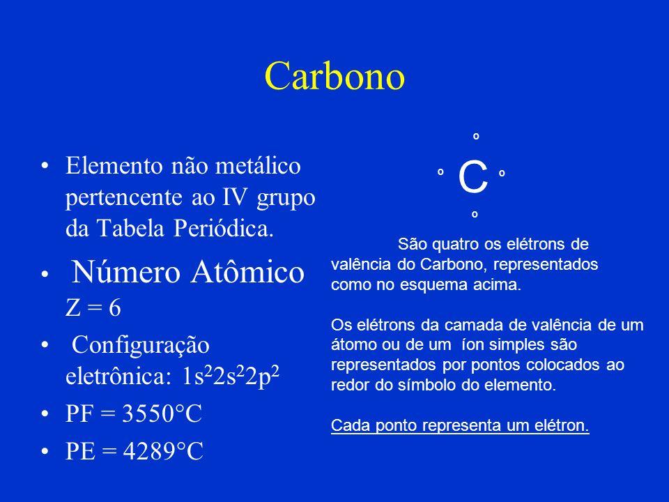 Carbono º. Elemento não metálico pertencente ao IV grupo da Tabela Periódica. Número Atômico Z = 6.