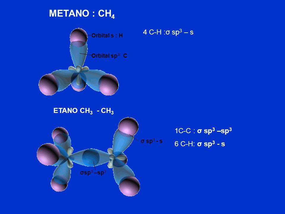 METANO : CH4 4 C-H :σ sp3 – s ETANO CH3 - CH3 1C-C : σ sp3 –sp3