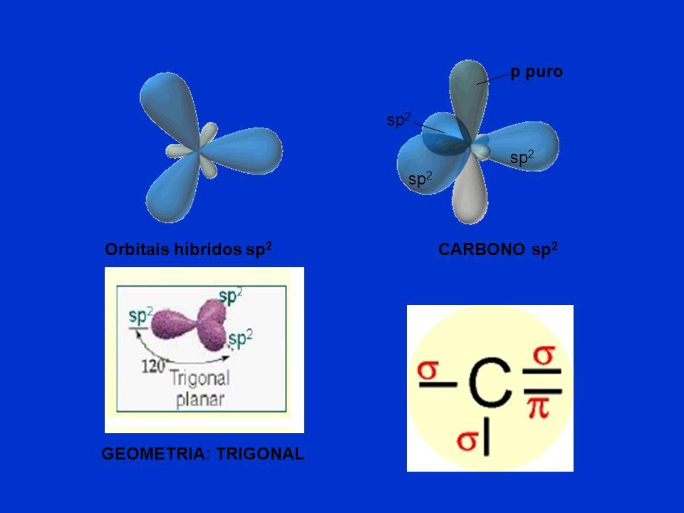 p puro sp2 sp2 sp2 Orbitais híbridos sp2 CARBONO sp2 GEOMETRIA: TRIGONAL