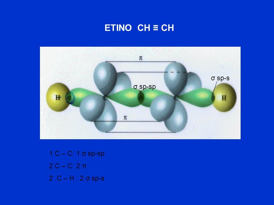 ETINO CH ≡ CH σ sp-s σ sp-sp 1 C – C: 1 σ sp-sp 2 C – C: 2 π