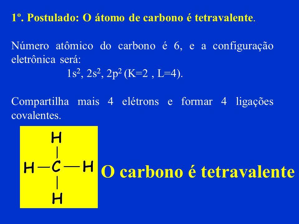 O carbono é tetravalente