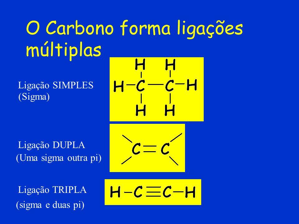 O Carbono forma ligações múltiplas