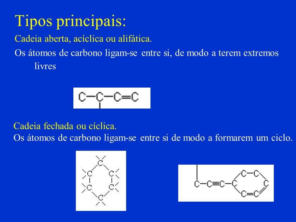 Tipos principais: Cadeia aberta, acíclica ou alifática.