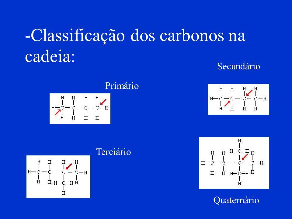 -Classificação dos carbonos na cadeia: