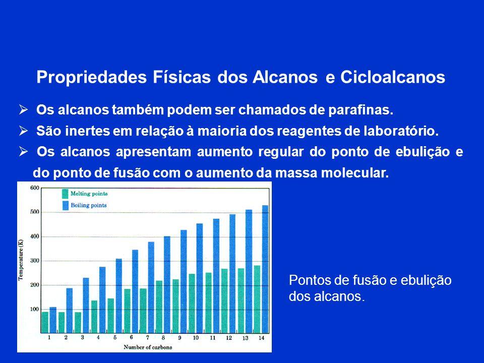 Propriedades Físicas dos Alcanos e Cicloalcanos